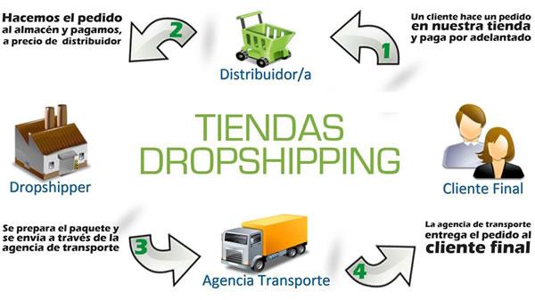 dropshipping-tiendas1